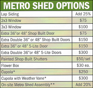 Metro Shed Options